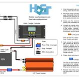 HQST-100-Watt-12-Volt-Polycrystalline-Solar-Panel-0-3
