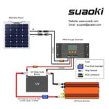 Suaoki-50W-18V-12V-Solar-Panel-Charger-SunPower-Cell-Ultra-Thin-Flexible-with-MC4-Connector-Charging-for-RV-Boat-Cabin-Tent-CarCompatibility-with-18V-and-Below-Devices-0-2
